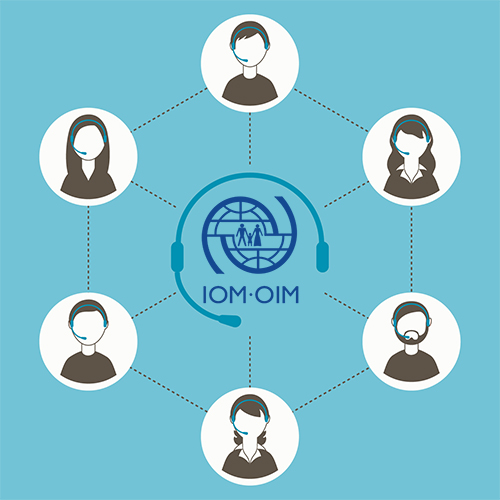 Call Center Solution for International Organization for Migration (IOM), Nepal